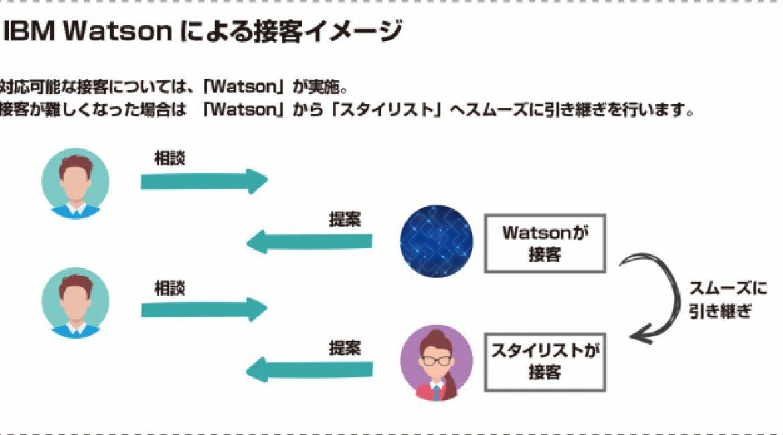 日経産業新聞に掲載されました。
